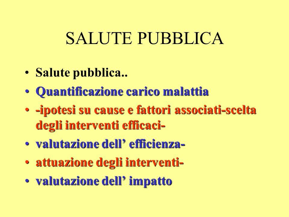SALUTE PUBBLICA Salute pubblica..