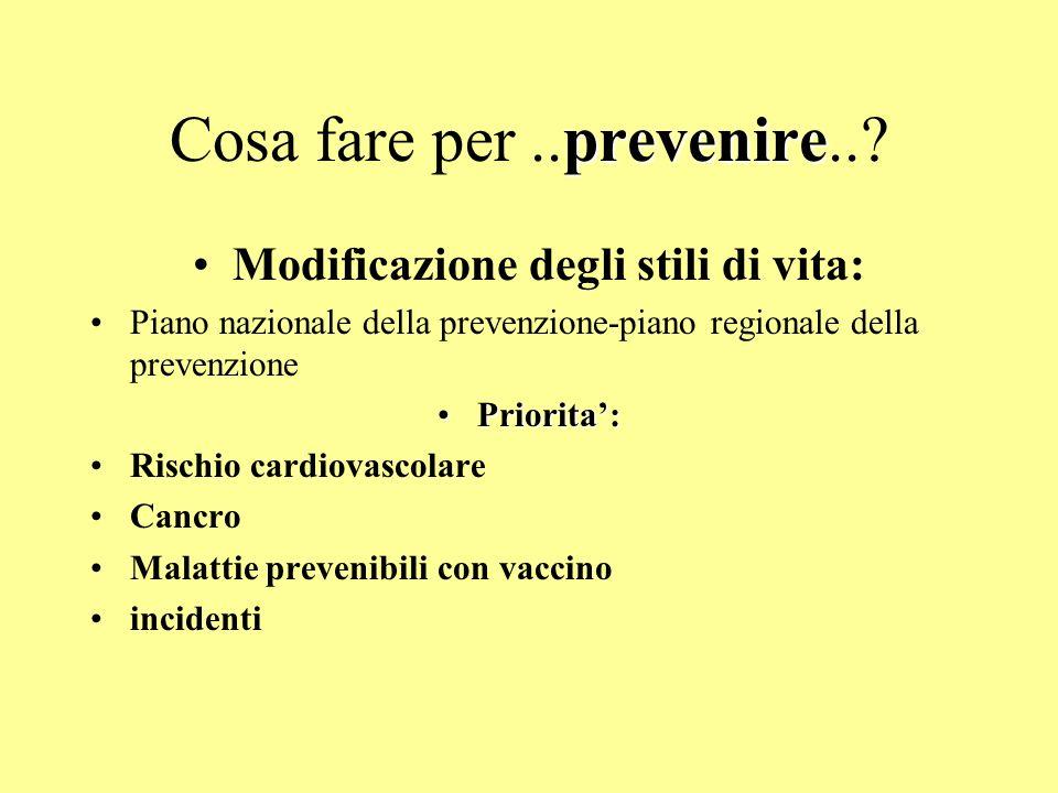 Rischio cardiovascolare Utilizzo della carta del rischio per valutare il rischio cardiovascolare Prevenzione obesita(sistema sorveglianza regionale sull obesita) :dipartimento prevenzioneASL Prevenzione complicanze diabete Prevenzione recidive