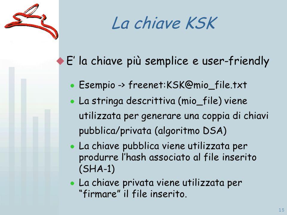 15 La chiave KSK E la chiave più semplice e user-friendly Esempio -> freenet:KSK@mio_file.txt La stringa descrittiva (mio_file) viene utilizzata per generare una coppia di chiavi pubblica/privata (algoritmo DSA) La chiave pubblica viene utilizzata per produrre lhash associato al file inserito (SHA-1) La chiave privata viene utilizzata per firmare il file inserito.
