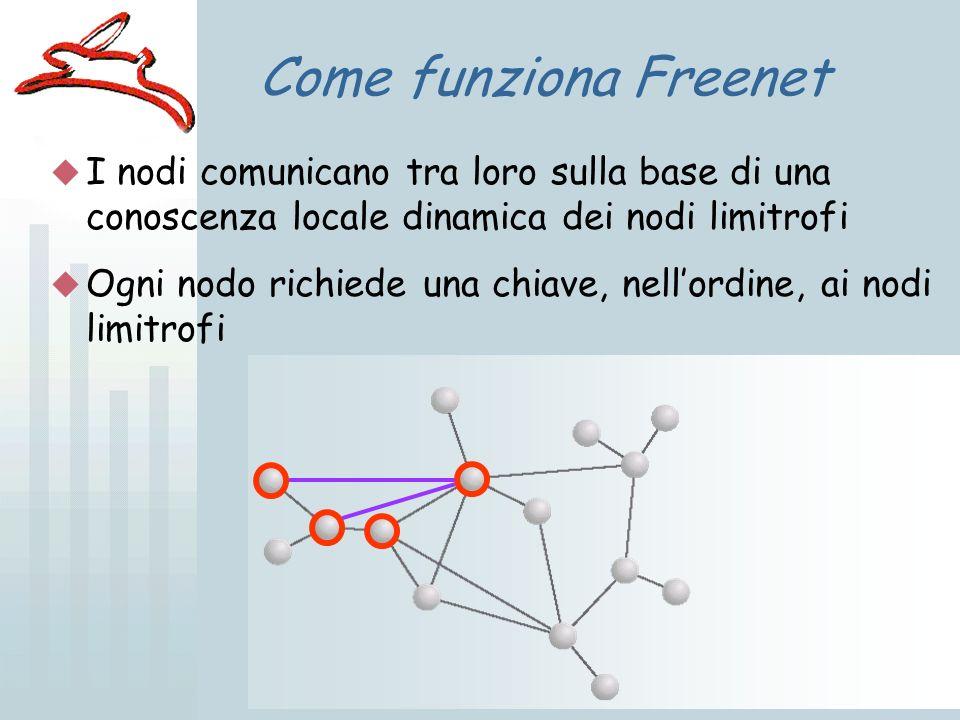 25 Come funziona Freenet I nodi comunicano tra loro sulla base di una conoscenza locale dinamica dei nodi limitrofi Ogni nodo richiede una chiave, nellordine, ai nodi limitrofi