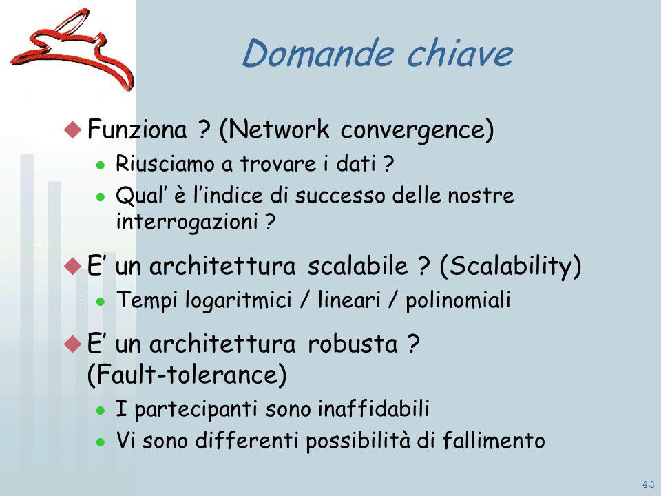 43 Domande chiave Funziona . (Network convergence) Riusciamo a trovare i dati .