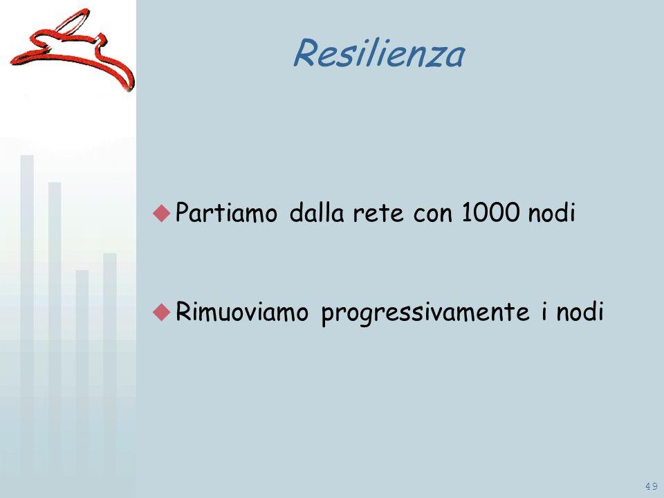 49 Resilienza Partiamo dalla rete con 1000 nodi Rimuoviamo progressivamente i nodi