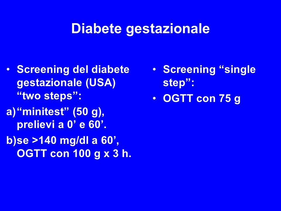 Diabete gestazionale Screening del diabete gestazionale (USA)two steps: a)minitest (50 g), prelievi a 0 e 60.