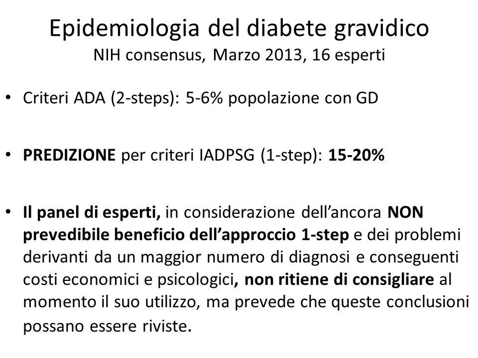 Epidemiologia del diabete gravidico NIH consensus, Marzo 2013, 16 esperti Criteri ADA (2-steps): 5-6% popolazione con GD PREDIZIONE per criteri IADPSG (1-step): 15-20% Il panel di esperti, in considerazione dellancora NON prevedibile beneficio dellapproccio 1-step e dei problemi derivanti da un maggior numero di diagnosi e conseguenti costi economici e psicologici, non ritiene di consigliare al momento il suo utilizzo, ma prevede che queste conclusioni possano essere riviste.
