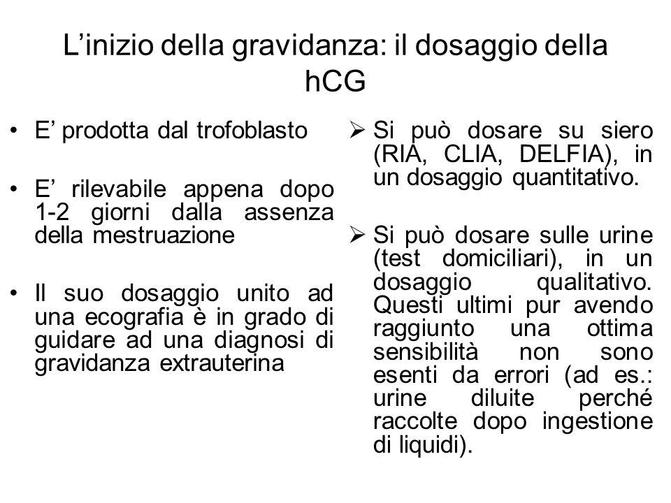 Linizio della gravidanza: il dosaggio della hCG E prodotta dal trofoblasto E rilevabile appena dopo 1-2 giorni dalla assenza della mestruazione Il suo dosaggio unito ad una ecografia è in grado di guidare ad una diagnosi di gravidanza extrauterina Si può dosare su siero (RIA, CLIA, DELFIA), in un dosaggio quantitativo.