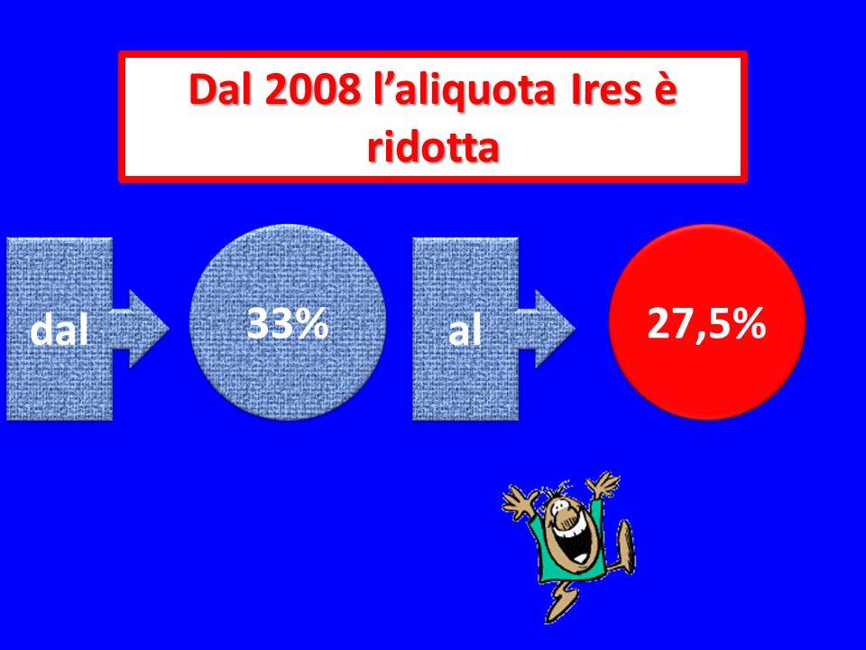 Dal 2008 laliquota Ires è ridotta 33% al 27,5% dal