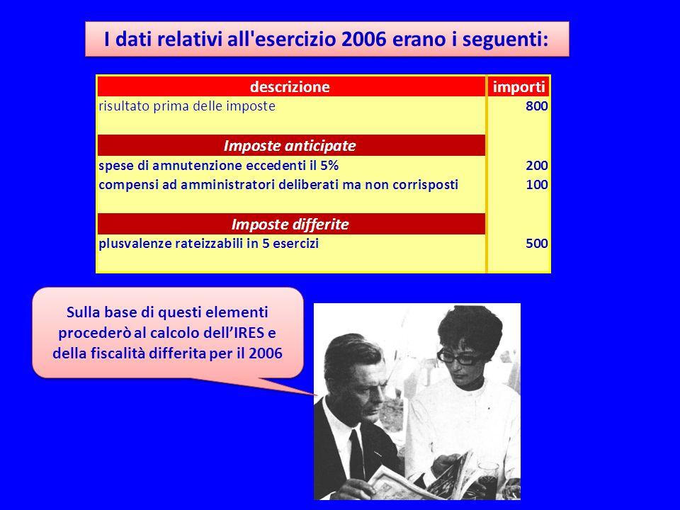 I dati relativi all'esercizio 2006 erano i seguenti: Sulla base di questi elementi procederò al calcolo dellIRES e della fiscalità differita per il 20