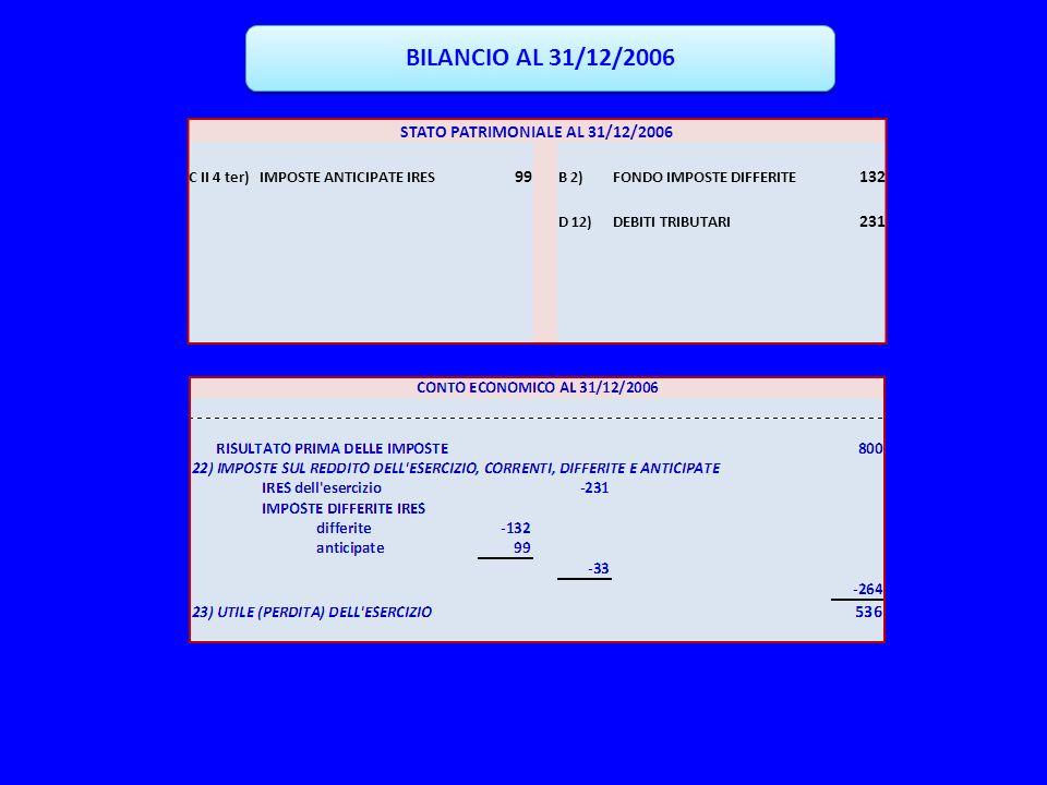 STATO PATRIMONIALE AL 31/12/2006 C II 4 ter)IMPOSTE ANTICIPATE IRES 99 B 2)FONDO IMPOSTE DIFFERITE 132 D 12)DEBITI TRIBUTARI 231 BILANCIO AL 31/12/200