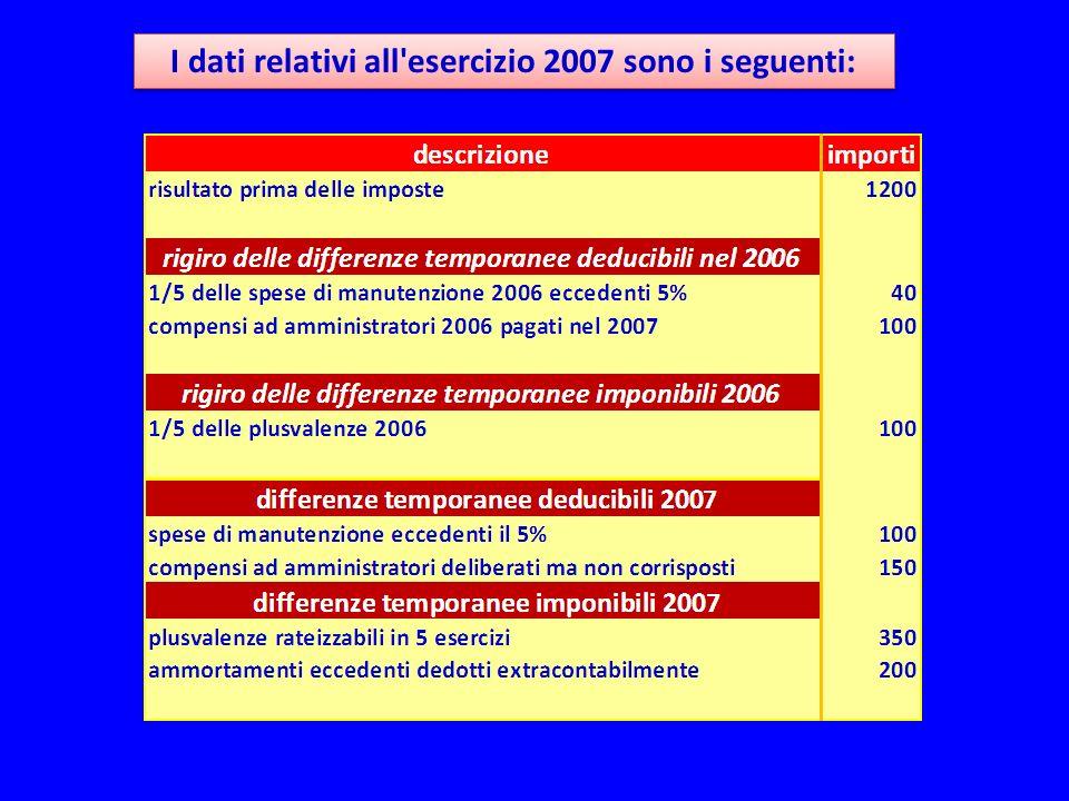 I dati relativi all'esercizio 2007 sono i seguenti: