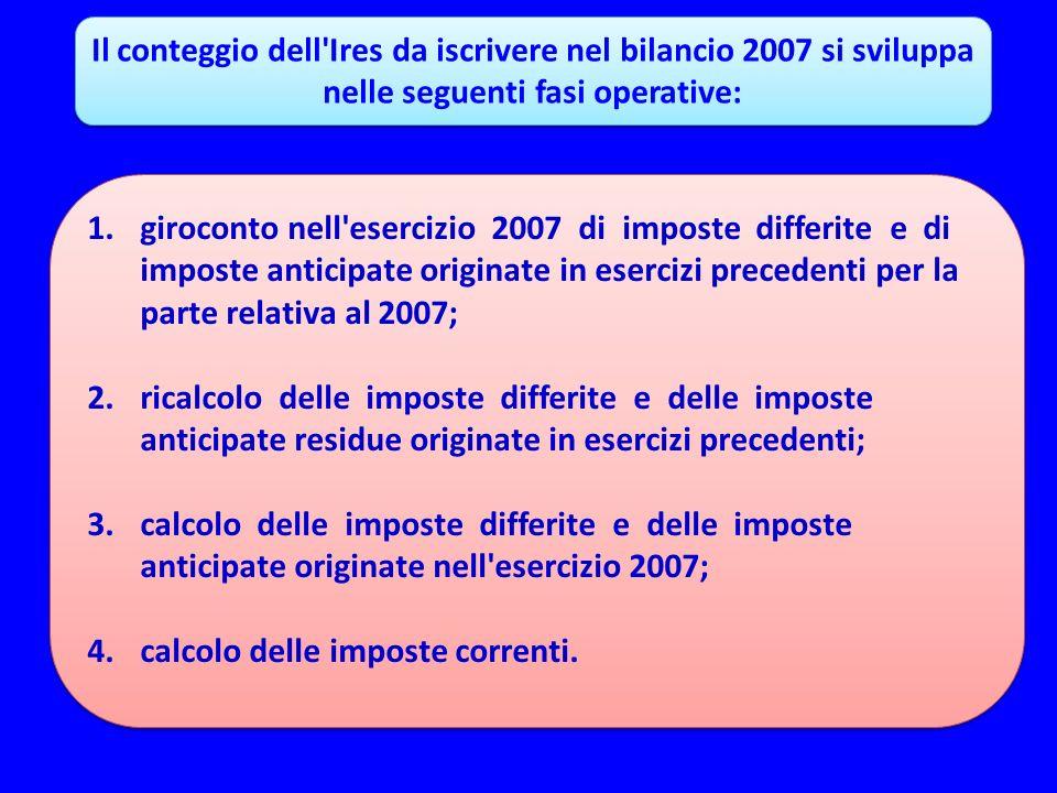 Il conteggio dell'Ires da iscrivere nel bilancio 2007 si sviluppa nelle seguenti fasi operative: 1.giroconto nell'esercizio 2007 di imposte differite