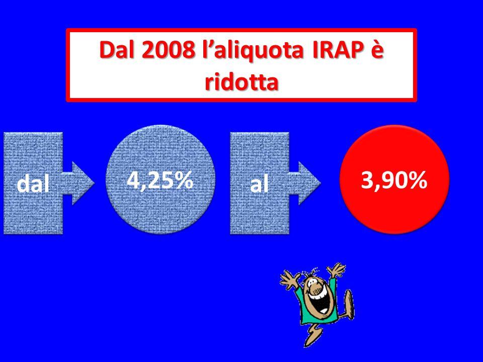 Dal 2008 laliquota IRAP è ridotta 4,25% al 3,90% dal