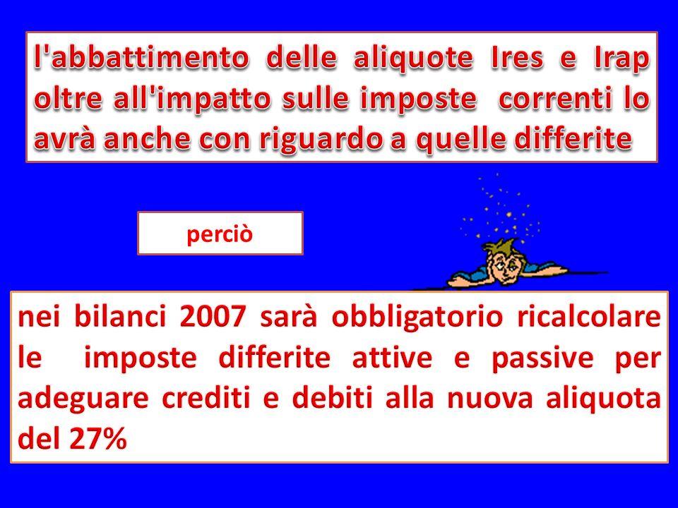 la riduzione dell aliquota Ires (da 33 % a 27,5 %) e dell aliquota Irap (da 4,25 % a 3,90 %) determinerà le seguenti implicazioni contabili nel bilancio 2007: la riduzione dell aliquota Ires (da 33 % a 27,5 %) e dell aliquota Irap (da 4,25 % a 3,90 %) determinerà le seguenti implicazioni contabili nel bilancio 2007: conteggio delle imposte correnti 2007 (Ires ed Irap) con le vecchie aliquote del 33 % e del 4,25 % conteggio delle imposte differite e delle imposte anticipate, riferite al 2008 ed agli anni successivi, con le nuove aliquote del 27,5 % e del 3,90 % modifica della fiscalità differita iscritta negli esercizi precedenti il 2007 e non ancora riassorbita, sulla base delle nuove aliquote