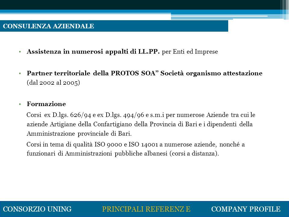 CONSORZIO UNING COMPANY PROFILE SEDE LEGALE Via Tridente, n.22 – 70125 Bari SEDI OPERATIVE Via Tridente n.22 – 70125 Bari, Italia Via Re David n.3/A, Bari – 70124 Bari, Italia Tel.+39.0805484898 – Fax +39.0805481395 e.mail: consorzio@uning.itconsorzio@uning.it Web: www.consorziouning.itwww.consorziouning.it SEDE IN ALBANIA CONSORZIO UNING Sh.p.k.