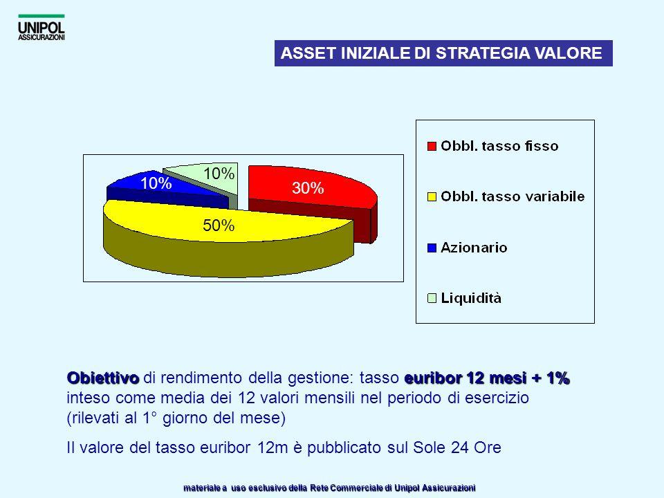 materiale a uso esclusivo della Rete Commerciale di Unipol Assicurazioni ASSET INIZIALE DI STRATEGIA VALORE 30% 50% 10% Obiettivoeuribor 12 mesi + 1%