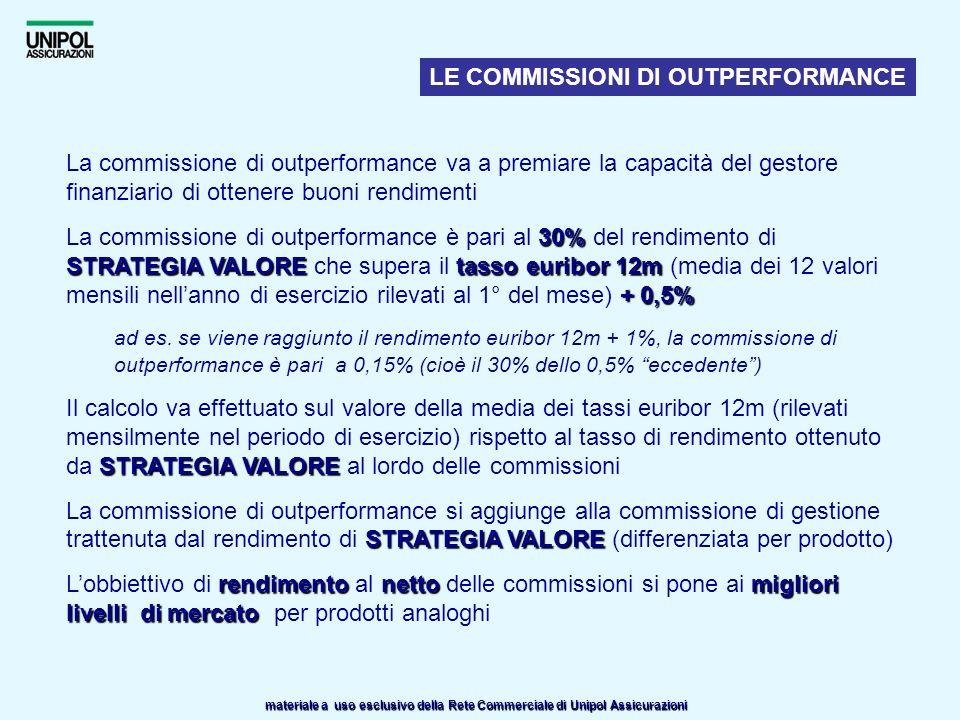 materiale a uso esclusivo della Rete Commerciale di Unipol Assicurazioni LE COMMISSIONI DI OUTPERFORMANCE La commissione di outperformance va a premia