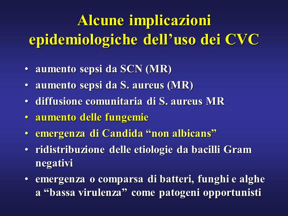 Alcune implicazioni epidemiologiche delluso dei CVC aumento sepsi da SCN (MR)aumento sepsi da SCN (MR) aumento sepsi da S. aureus (MR)aumento sepsi da