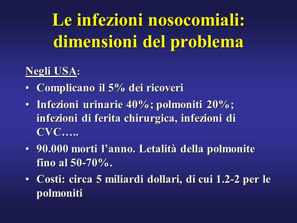 Le infezioni nosocomiali: dimensioni del problema Negli USA : Complicano il 5% dei ricoveriComplicano il 5% dei ricoveri Infezioni urinarie 40%; polmo