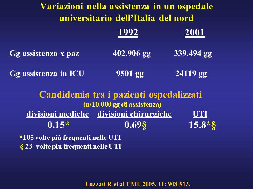 Variazioni nella assistenza in un ospedale universitario dellItalia del nord 1992 2001 Gg assistenza x paz 402.906 gg 339.494 gg Gg assistenza in ICU