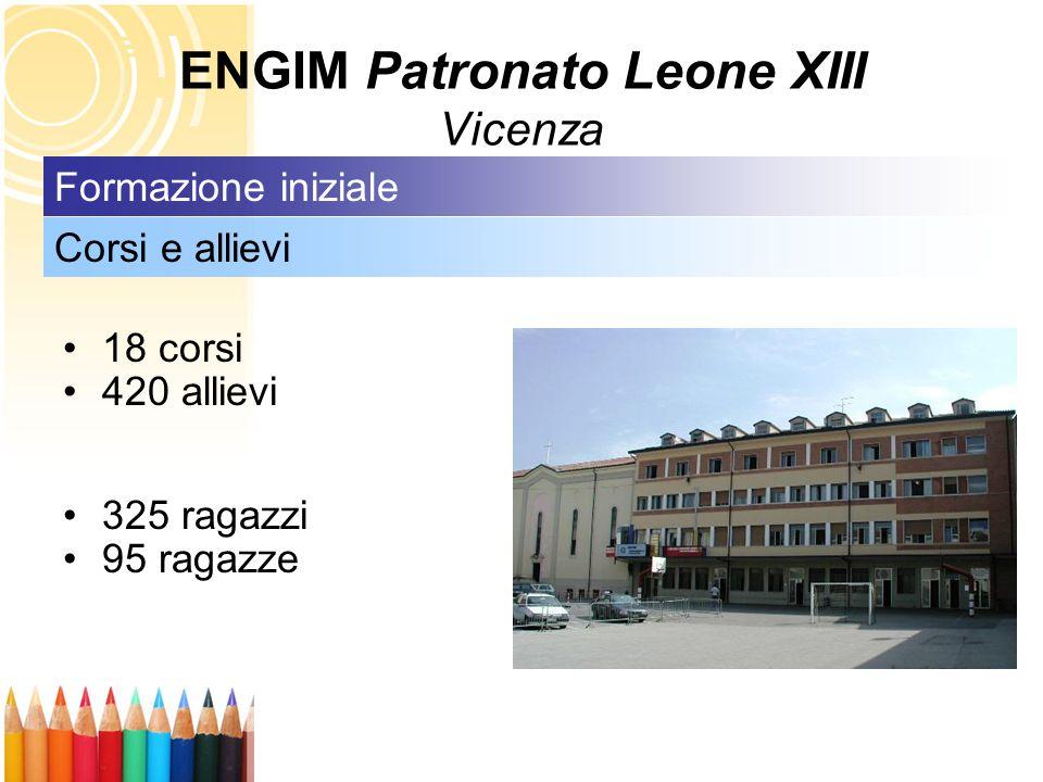 18 corsi 420 allievi 325 ragazzi 95 ragazze Corsi e allievi Formazione iniziale ENGIM Patronato Leone XIII Vicenza