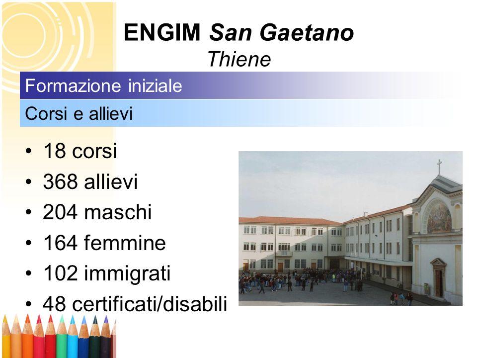 18 corsi 368 allievi 204 maschi 164 femmine 102 immigrati 48 certificati/disabili Corsi e allievi Formazione iniziale ENGIM San Gaetano Thiene