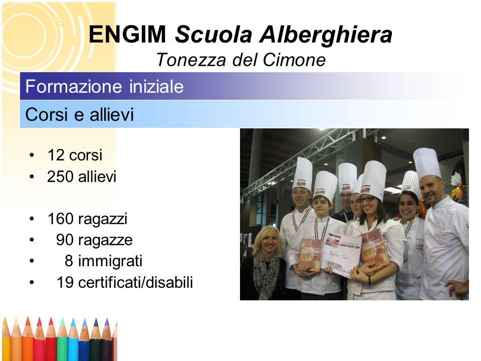 ENGIM Scuola Alberghiera Tonezza del Cimone Corsi e allievi Formazione iniziale 12 corsi 250 allievi 160 ragazzi 90 ragazze 8 immigrati 19 certificati