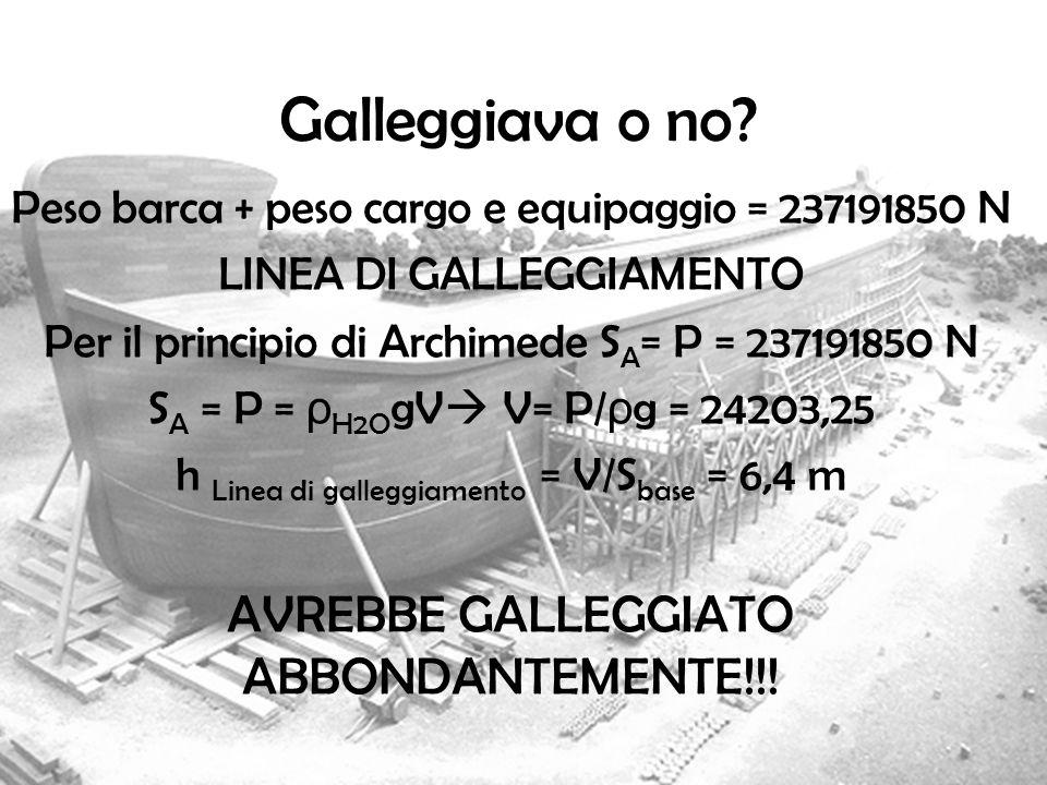 Galleggiava o no? Peso barca + peso cargo e equipaggio = 237191850 N LINEA DI GALLEGGIAMENTO Per il principio di Archimede S A = P = 237191850 N S A =