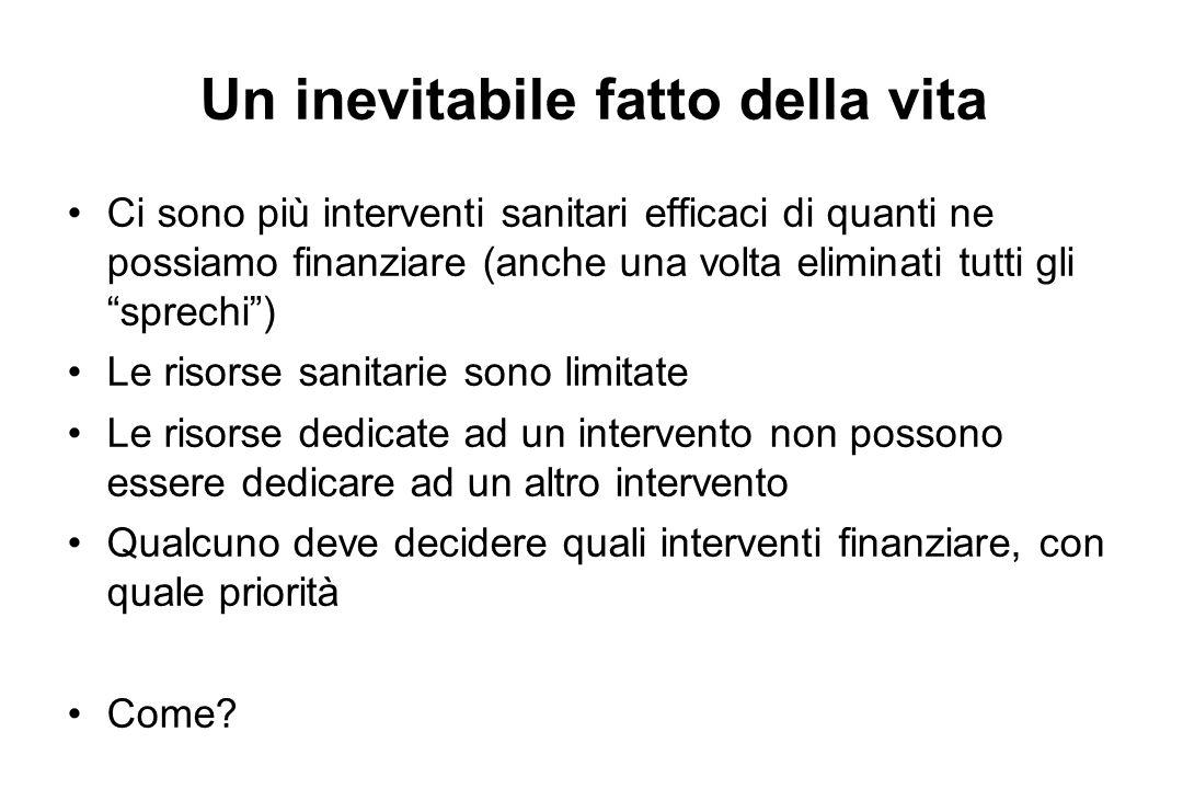 20 Un venerdì mattina qualunque (allAOSCB di Milano) RA 12.000 Euro mCRC WT LLD 12.000 Euro NSCLC IIIb-IV 12.000 Euro CLL 12.000 Euro EVAR 12.000 Euro Come decidiamo.