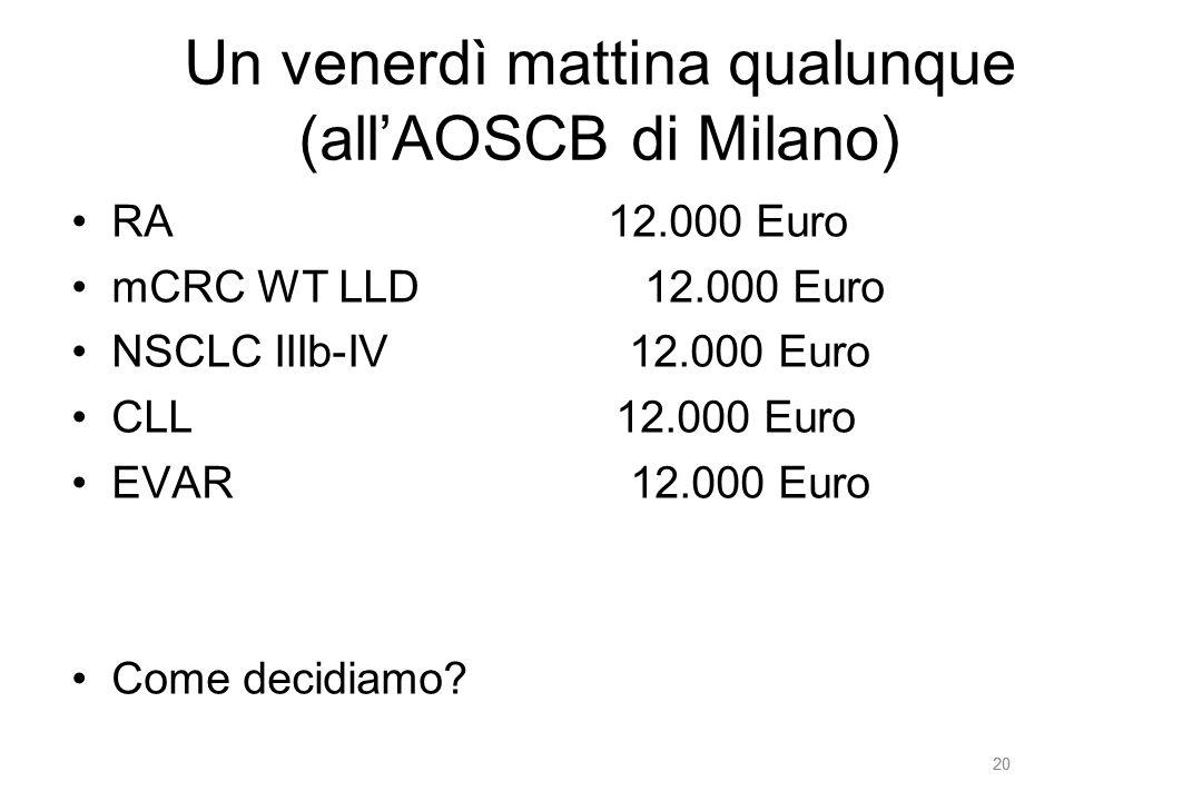 20 Un venerdì mattina qualunque (allAOSCB di Milano) RA 12.000 Euro mCRC WT LLD 12.000 Euro NSCLC IIIb-IV 12.000 Euro CLL 12.000 Euro EVAR 12.000 Euro