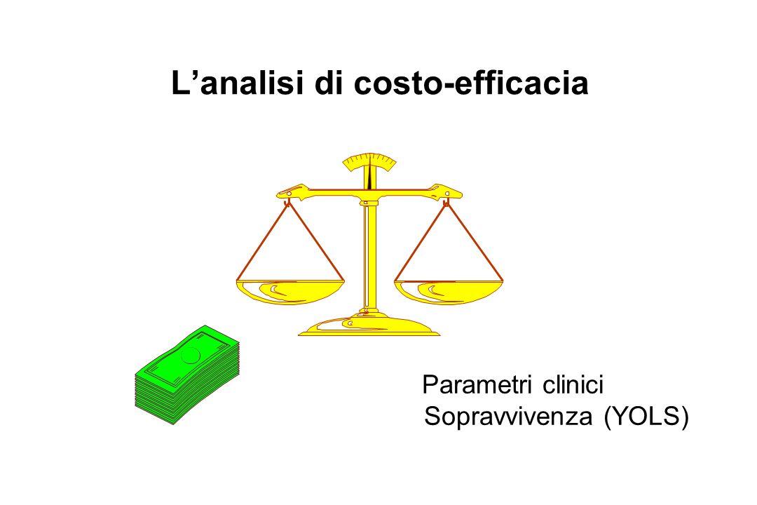 Lanalisi di costo-efficacia Parametri clinici Sopravvivenza (YOLS)