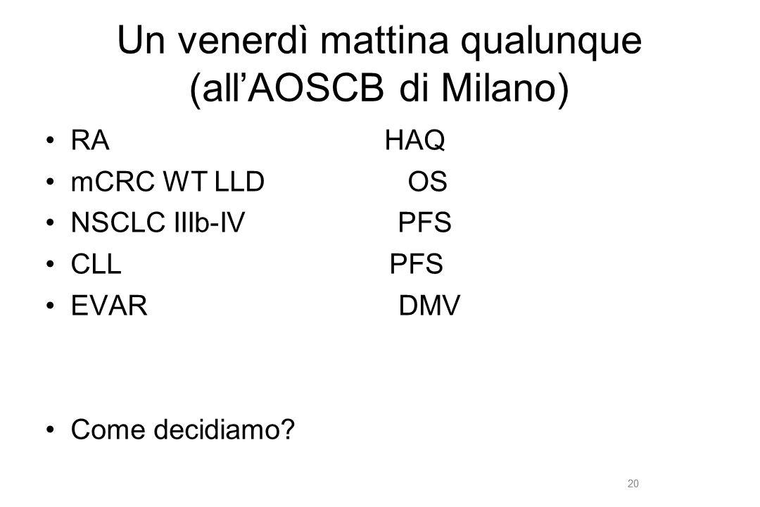 20 Un venerdì mattina qualunque (allAOSCB di Milano) RA HAQ mCRC WT LLD OS NSCLC IIIb-IV PFS CLL PFS EVAR DMV Come decidiamo? 20