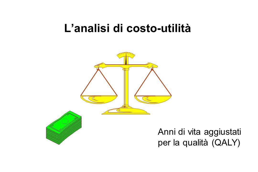Lanalisi di costo-utilità Anni di vita aggiustati per la qualità (QALY)