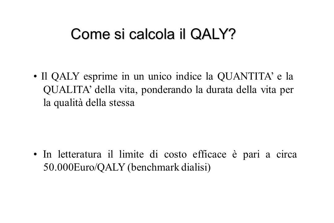 Come si calcola il QALY? Il QALY esprime in un unico indice la QUANTITA e la QUALITA della vita, ponderando la durata della vita per la qualità della