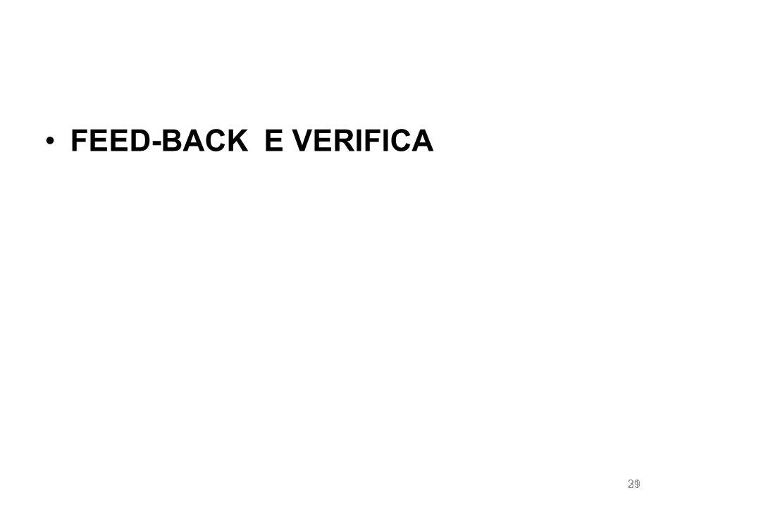 31 FEED-BACK E VERIFICA 29