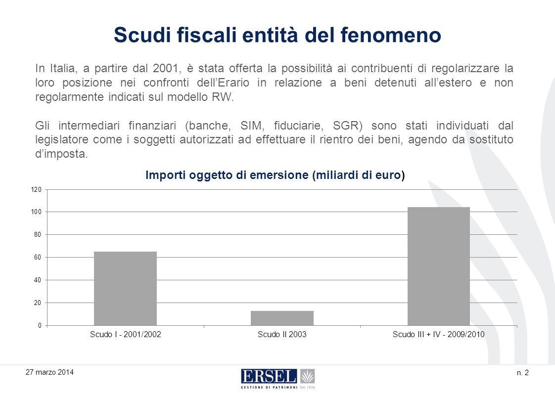 n. 2 Scudi fiscali entità del fenomeno In Italia, a partire dal 2001, è stata offerta la possibilità ai contribuenti di regolarizzare la loro posizion