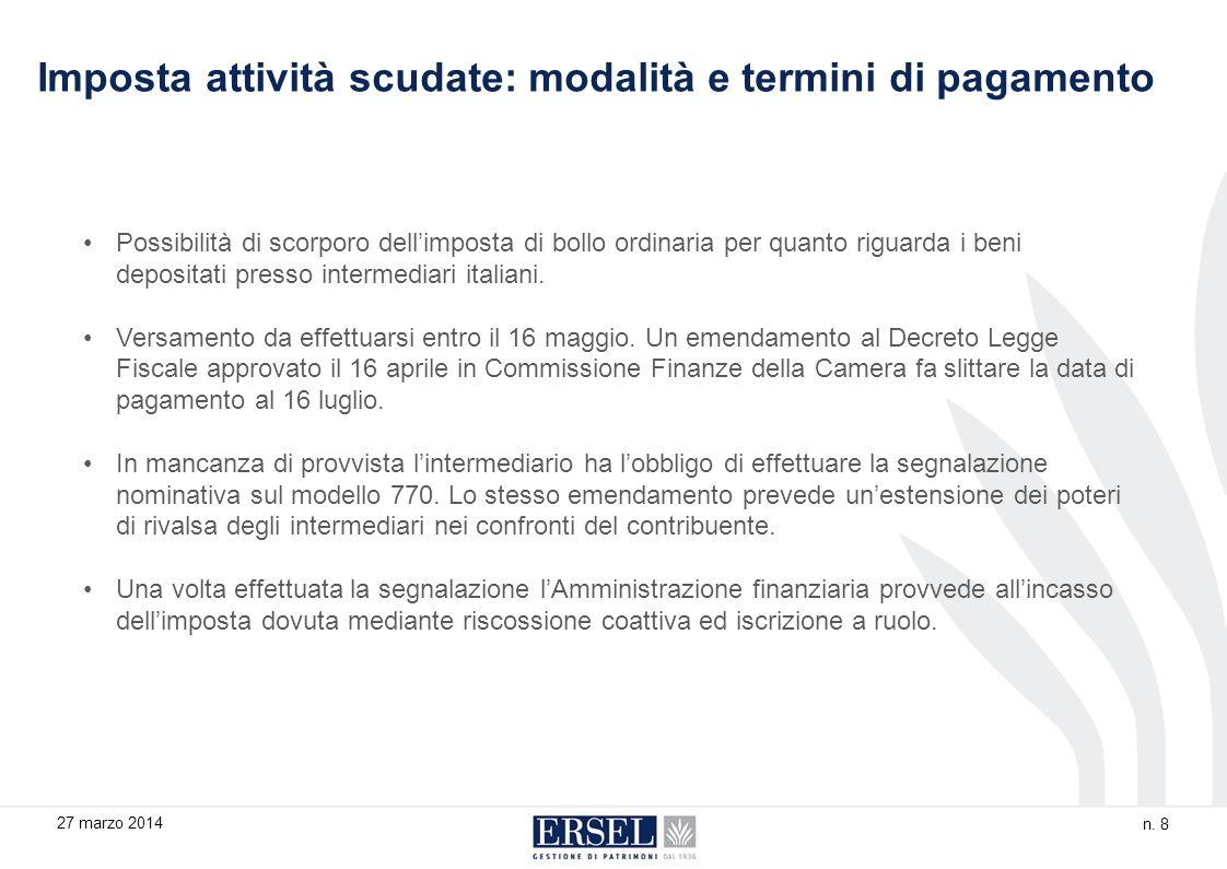 Possibilità di scorporo dellimposta di bollo ordinaria per quanto riguarda i beni depositati presso intermediari italiani.