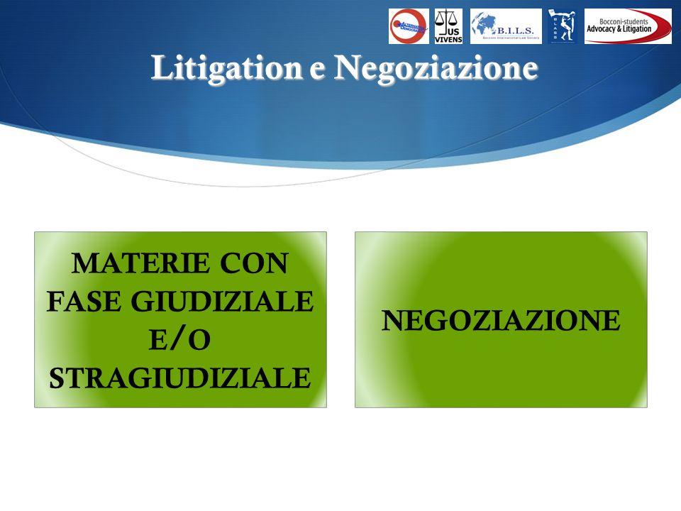 Litigation e Negoziazione MATERIE CON FASE GIUDIZIALE E / O STRAGIUDIZIALE NEGOZIAZIONE