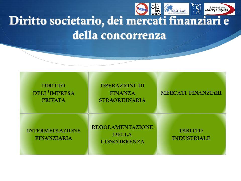 DIRITTO DELL IMPRESA PRIVATA OPERAZIONI DI FINANZA STRAORDINARIA MERCATI FINANZIARI INTERMEDIAZIONE FINANZIARIA REGOLAMENTAZIONE DELLA CONCORRENZA DIRITTO INDUSTRIALE Diritto societario, dei mercati finanziari e della concorrenza