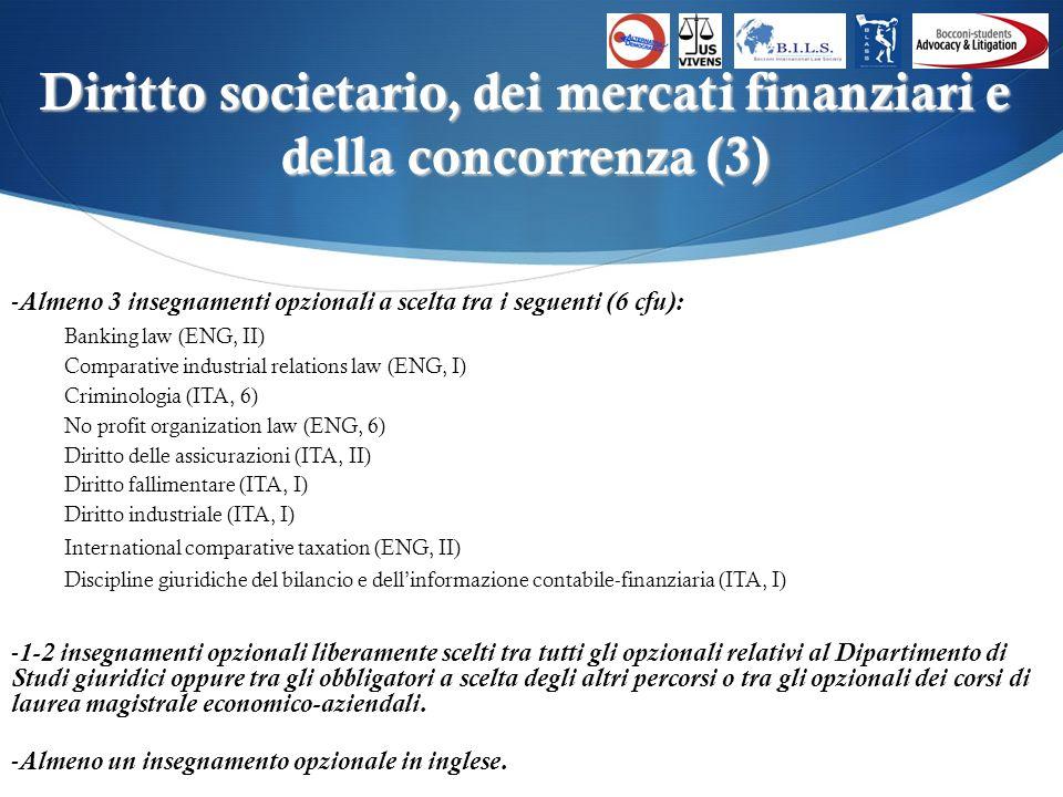 Quinto anno di corso -1 insegnamento a scelta tra i seguenti: Diritto civile (c.p.) – Garanzie del credito (I sem.