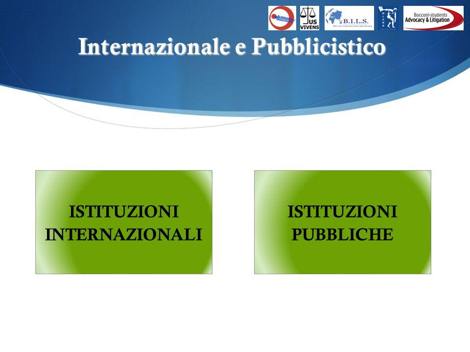 Internazionale e Pubblicistico ISTITUZIONI INTERNAZIONALI ISTITUZIONI PUBBLICHE