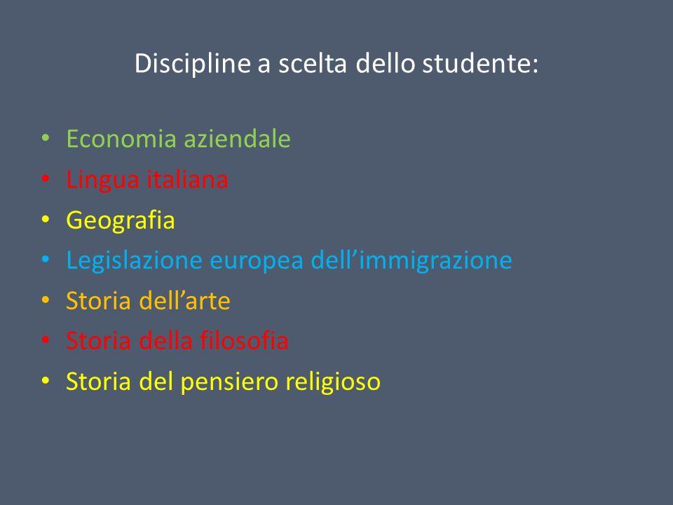 Discipline a scelta dello studente: Economia aziendale Lingua italiana Geografia Legislazione europea dellimmigrazione Storia dellarte Storia della fi