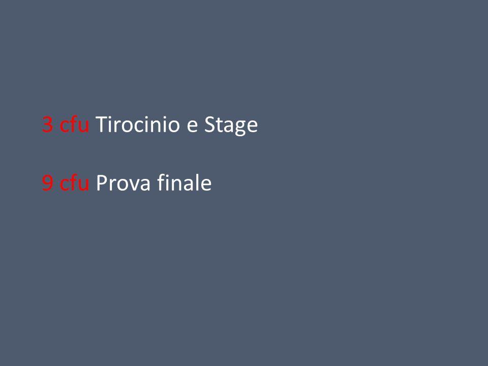 3 cfu Tirocinio e Stage 9 cfu Prova finale