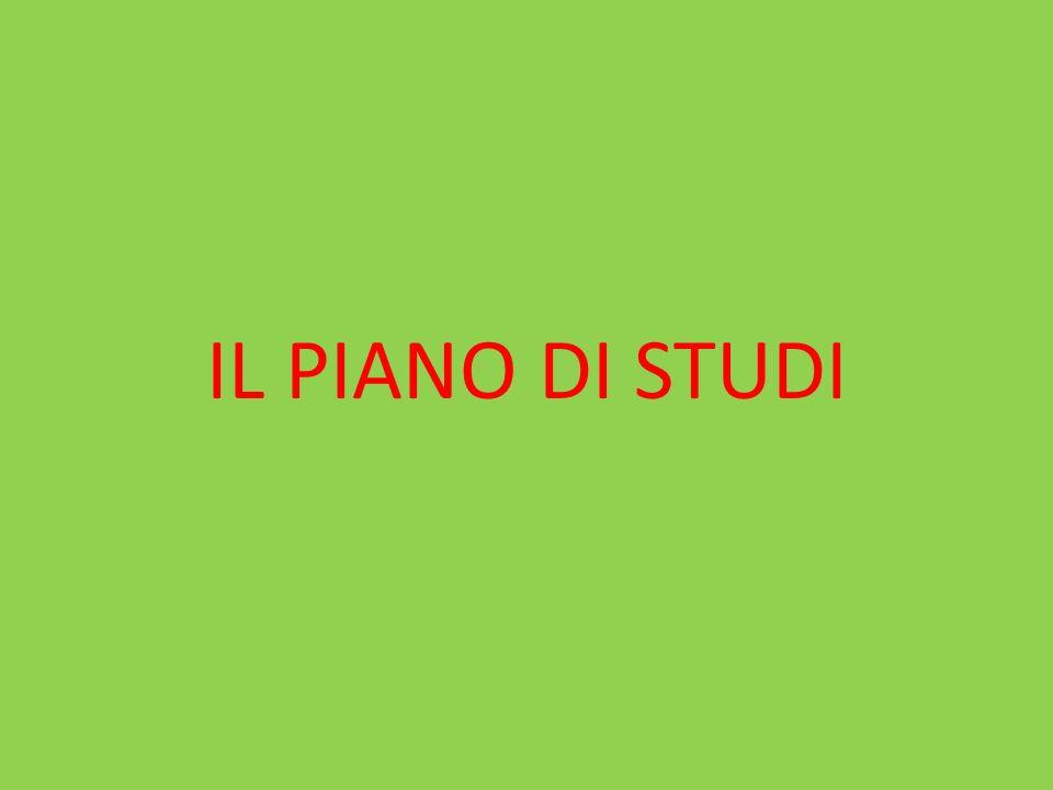 IL PIANO DI STUDI
