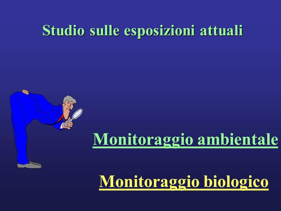 Monitoraggio ambientale Monitoraggio biologico Studio sulle esposizioni attuali