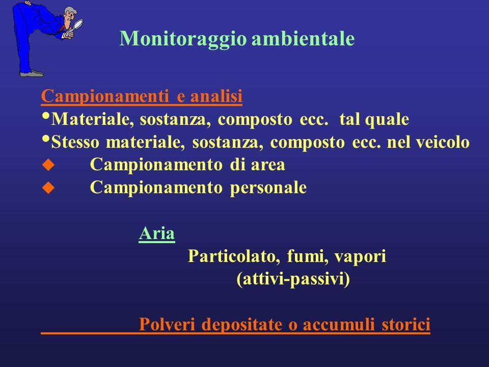 Monitoraggio ambientale Campionamenti e analisi Materiale, sostanza, composto ecc.