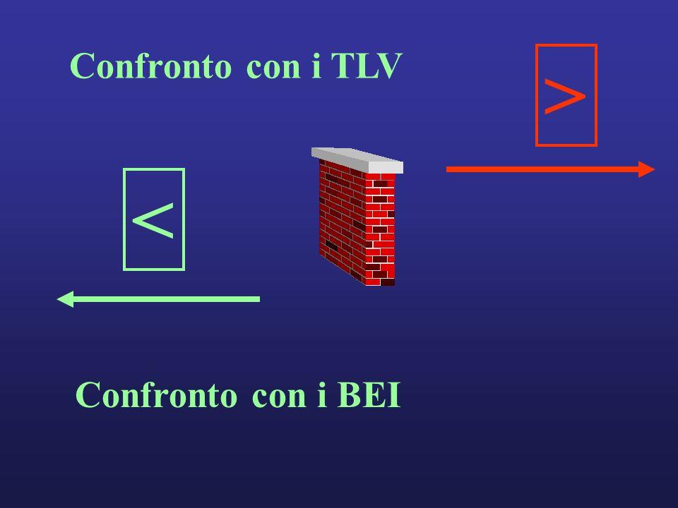 Confronto con i TLV Confronto con i BEI < >