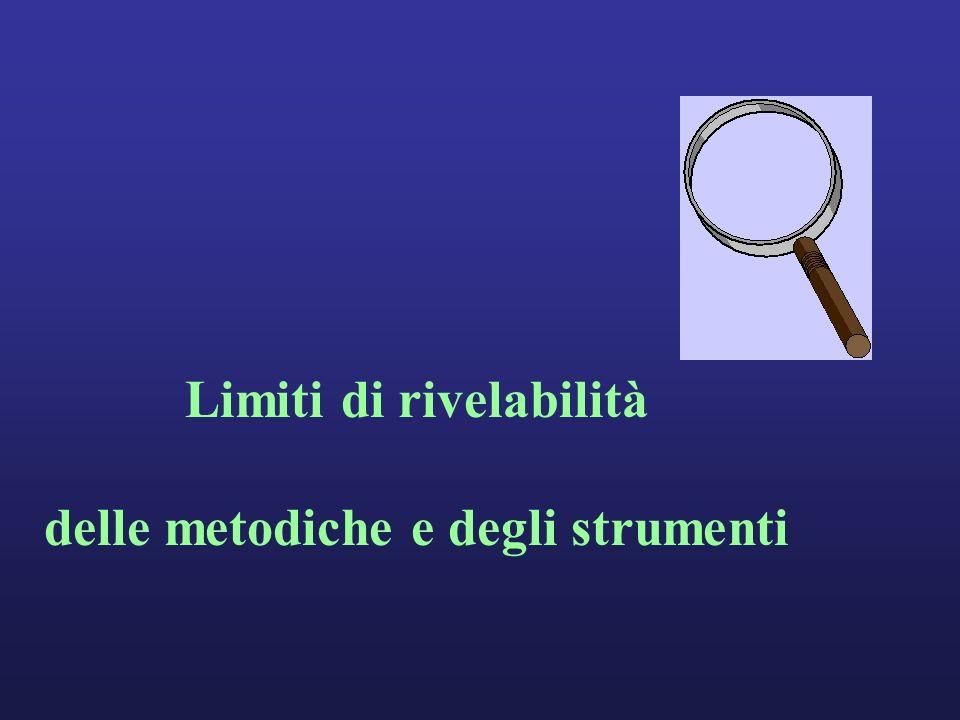 Limiti di rivelabilità delle metodiche e degli strumenti