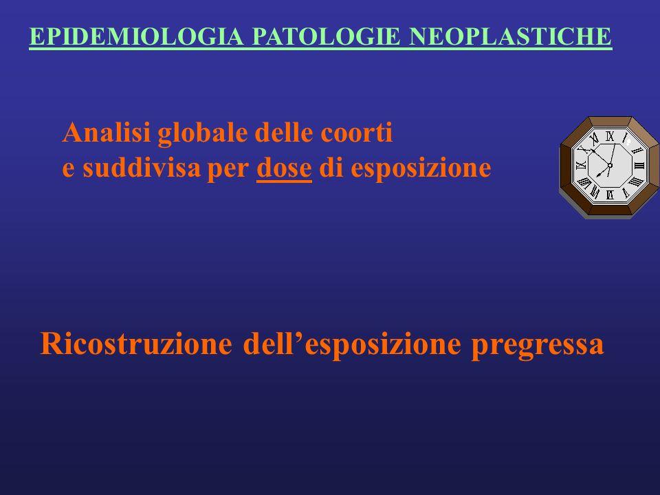 Analisi globale delle coorti e suddivisa per dose di esposizione EPIDEMIOLOGIA PATOLOGIE NEOPLASTICHE Ricostruzione dellesposizione pregressa
