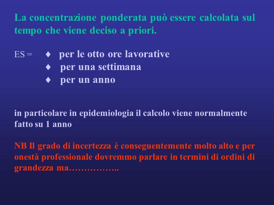La concentrazione ponderata può essere calcolata sul tempo che viene deciso a priori.