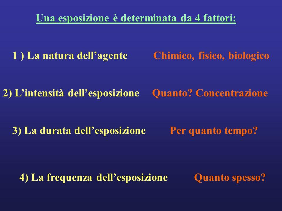 Una esposizione è determinata da 4 fattori: 1 ) La natura dellagenteChimico, fisico, biologico 2) Lintensità dellesposizione Quanto.