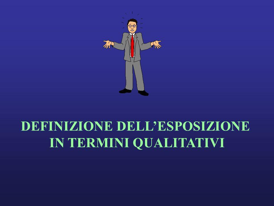 DEFINIZIONE DELLESPOSIZIONE IN TERMINI QUALITATIVI